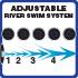 Adjustable River Swim System